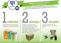 Η συνεργασία μεταξύ TerraCycle και LE PETIT MARSEILLAIS® στη Γαλλία